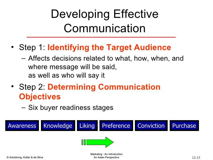 Developing Effective Communication <ul><li>Step 1:  Identifying the Target Audience </li></ul><ul><ul><li>Affects decision...