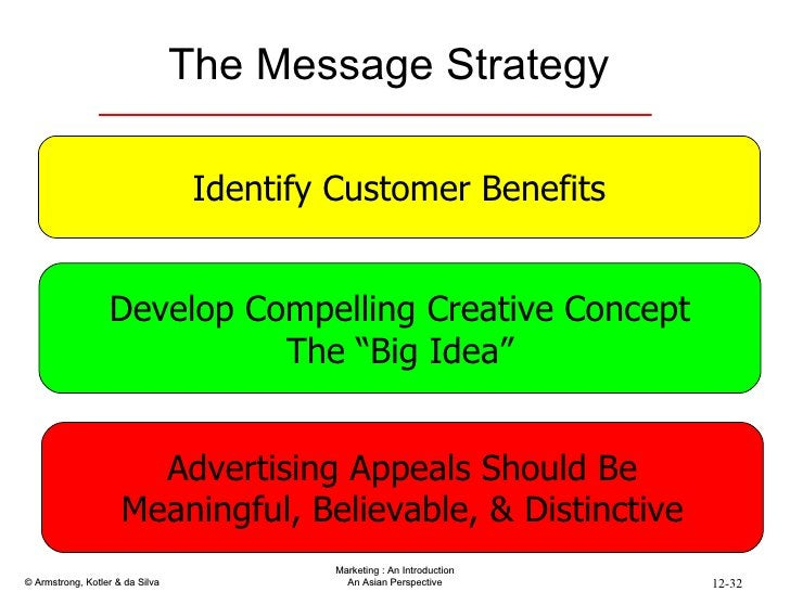 """The Message Strategy  Identify Customer Benefits Develop Compelling Creative Concept The """"Big Idea"""" Advertising Appeals Sh..."""