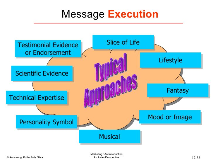 Message  Execution Slice of Life Lifestyle Fantasy Mood or Image Musical Personality Symbol Technical Expertise Scientific...