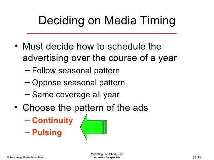 Deciding on Media Timing <ul><li>Must decide how to schedule the advertising over the course of a year </li></ul><ul><ul><...