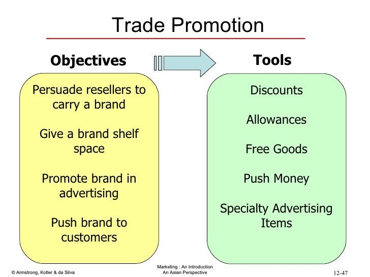 Trade Promotion Persuade resellers to carry a brand Give a brand shelf space Promote brand in advertising Push brand to cu...