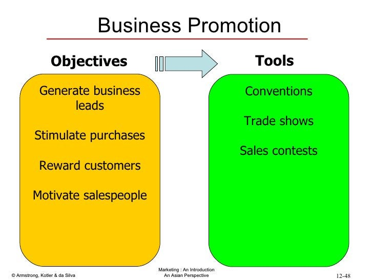 Business Promotion Generate business leads Stimulate purchases Reward customers Motivate salespeople Conventions Trade sho...