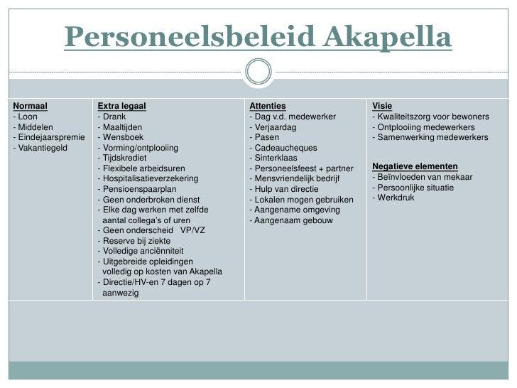 Personeelsbeleid AkapellaNormaal              Extra legaal                        Attenties                     Visie- Loo...