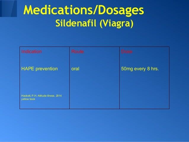 Viagra for high altitude