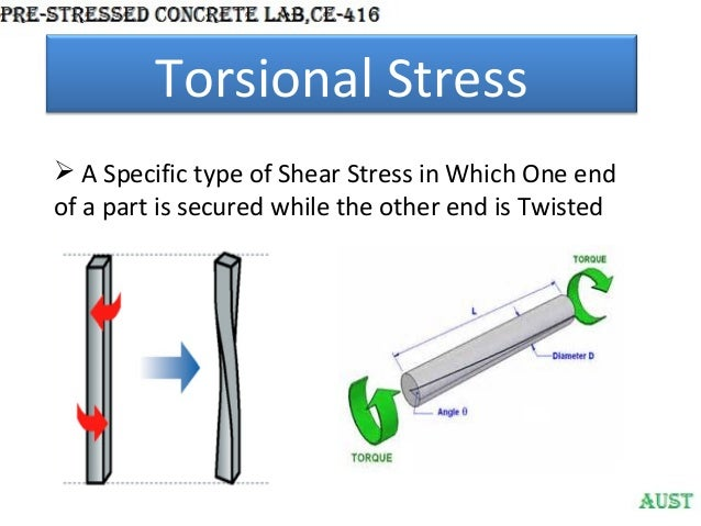 an analysis of the topic of stress A modal analysis can be  on modal analysissee the pressure load stiffness topic in the applying pre-stress effects for implicit analysis help section.