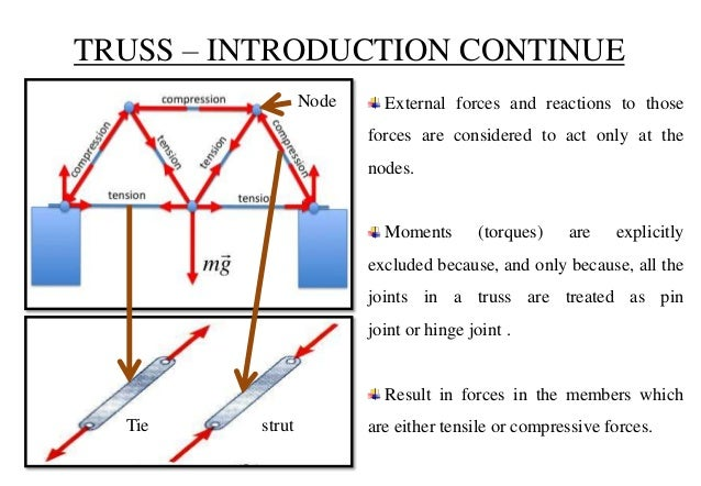presentation based on Truss and Frame
