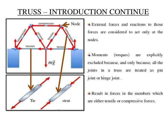presentation based on truss and frame rh slideshare net truss analysis force diagram method fink truss force diagram