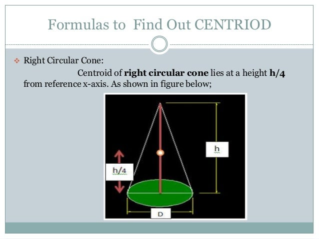 how to find centroid of cone