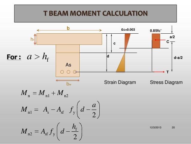 DESIGN OF T BEAMS PDF DOWNLOAD
