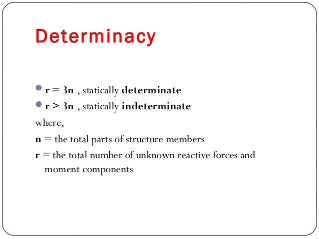 Determinacy ...