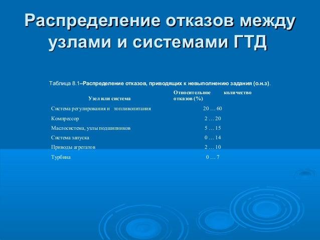 Распределение отказов между узлами и системами ГТД Таблица 8.1–Распределение отказов, приводящих к невыполнению задания (о...