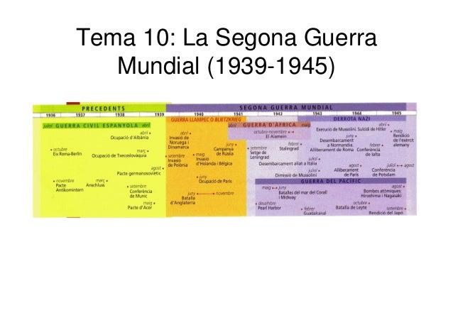 Tema 10: La Segona Guerra Mundial (1939-1945)