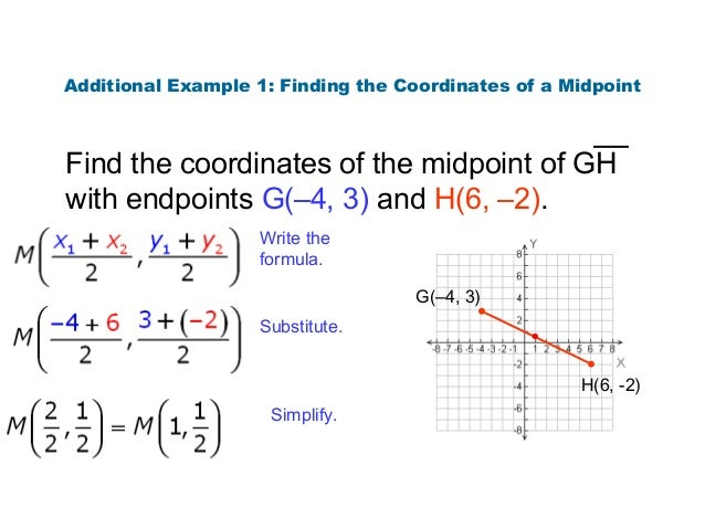 Slope, distance & midpoint formulas mrs. Saenz geometry.