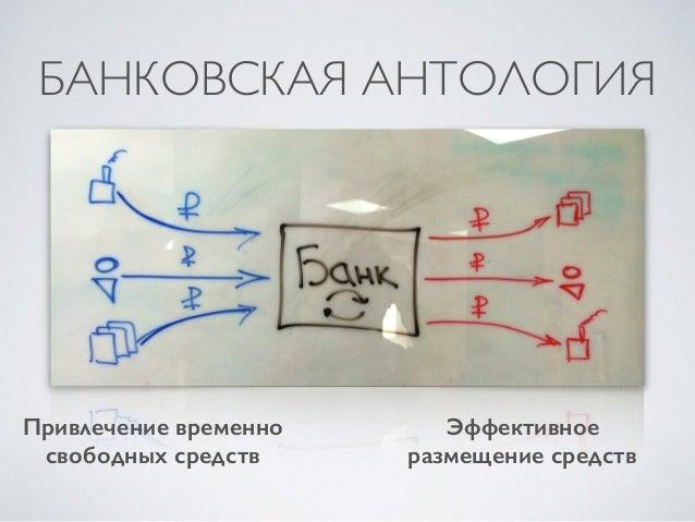 10 волжский банковский кластер Slide 2