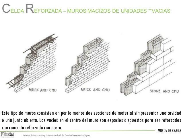10 mamposteria muros de carga - Tipos de muros ...