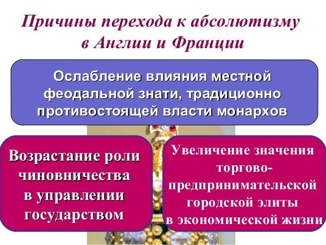 Установление Абсолютизма В России Кратко