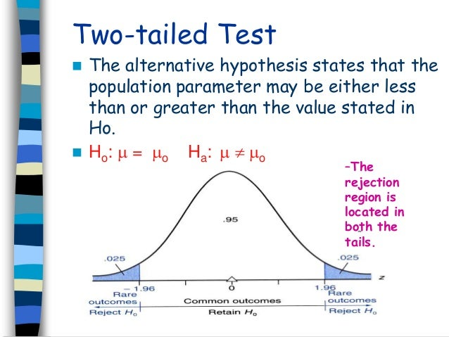 Two tailed null hypothesis
