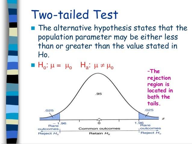 https://image.slidesharecdn.com/10-140903093517-phpapp01/95/10-sampling-and-hypotehsis-23-638.jpg?cb\u003d1409737455