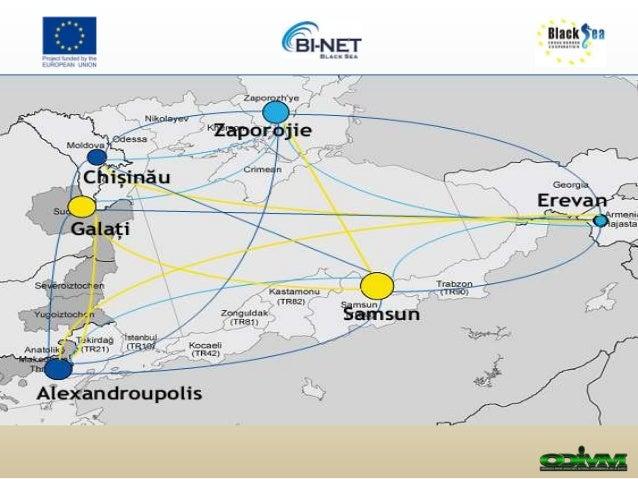 PARTENERII  PARTENERUL LIDER:  Organizaţia Pentru Dezvoltarea Sectorului Întreprinderilor  Mici şi Mijlocii (ODIMM), REPUB...