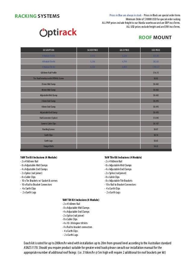 Optimus Energy Philippines Wholesale Solar Price List