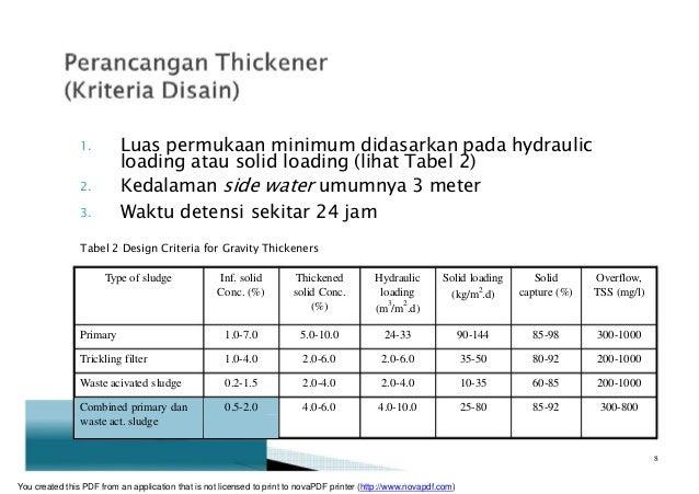 1. Luas permukaan minimum didasarkan pada hydraulic loading atau solid loading (lihat Tabel 2) 2. Kedalaman side water umu...