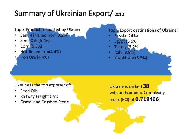Ukrainian Export 2012