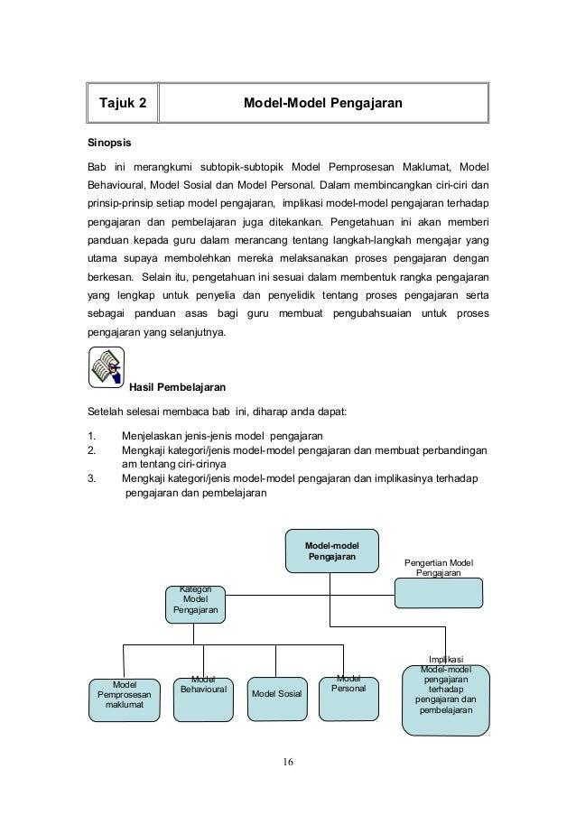 Tajuk 2 Model-Model Pengajaran Sinopsis Bab ini merangkumi subtopik-subtopik Model Pemprosesan Maklumat, Model Behavioural...