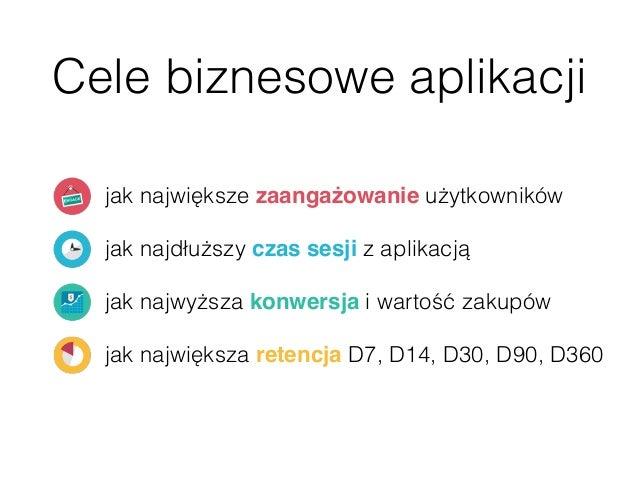 Kongres Mobilny: Piotr Biegun, Whalla Labs Slide 2