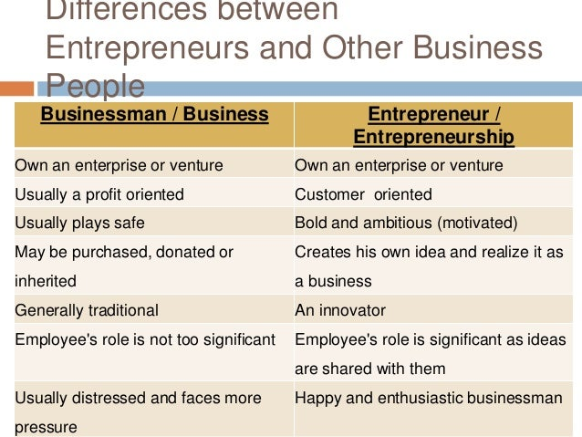 similarities between entrepreneurship and intrapreneurship 011514 leadership now the surprising (and necessary) similarities between entrepreneurs and con artists while each is a master of turning your money into their money, one sells a lie that sounds possible, the other sells a.