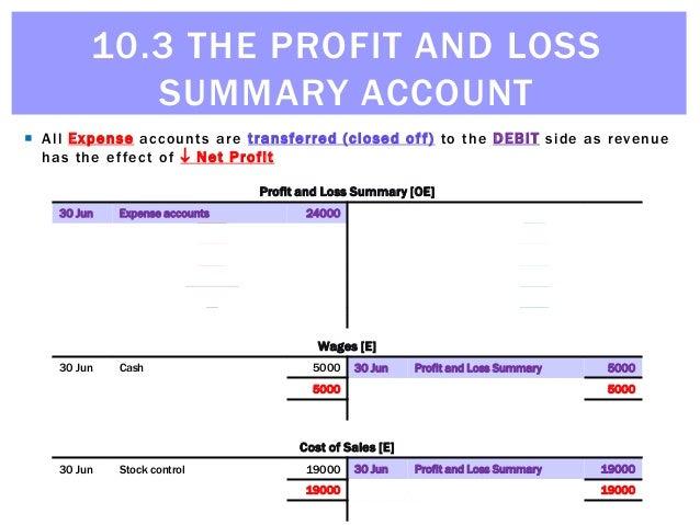 10 3 the profit and loss summary account