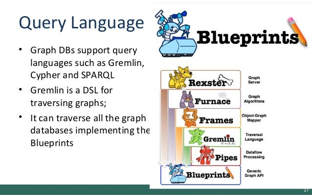 10 graph databases query language 26 27 malvernweather Gallery