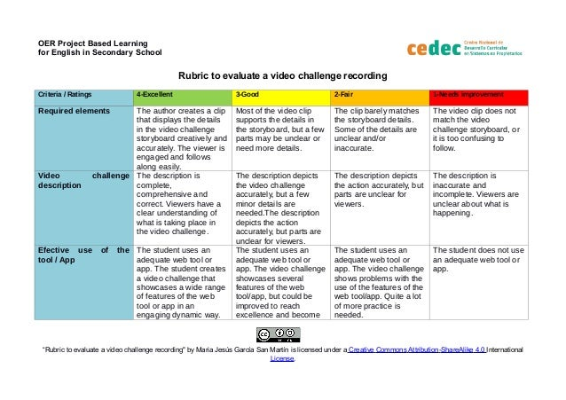 OER Project Based Learning for English in Secondary School Rubric to evaluate a video challenge recording Criteria / Ratin...