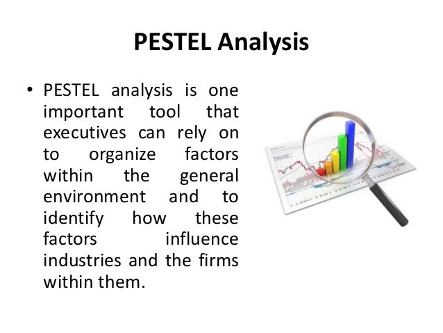a study of the pestel analysis This paper aims at providing a comprehensive pestle analysis of the global presence of zara on the world market, but first we have to define pestle analysis.