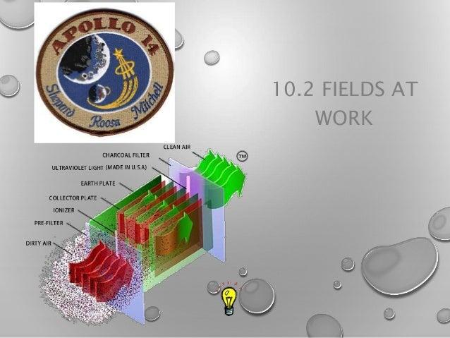 10.2 FIELDS AT WORK
