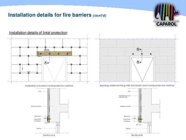 Fire Barrier Install : Thermal insulation in uae