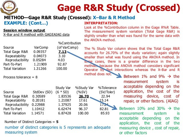 Doing Gage R&R at the Microscopic Level - Minitab
