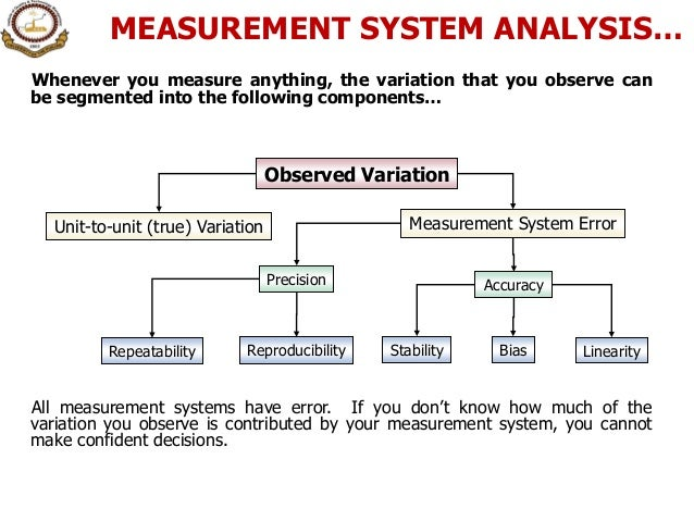10 Measurement System Analysis Msa