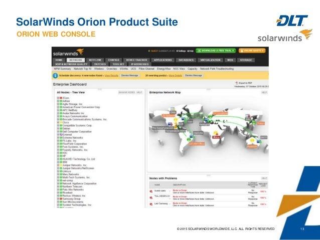 solarwinds kiwi syslog admin guide