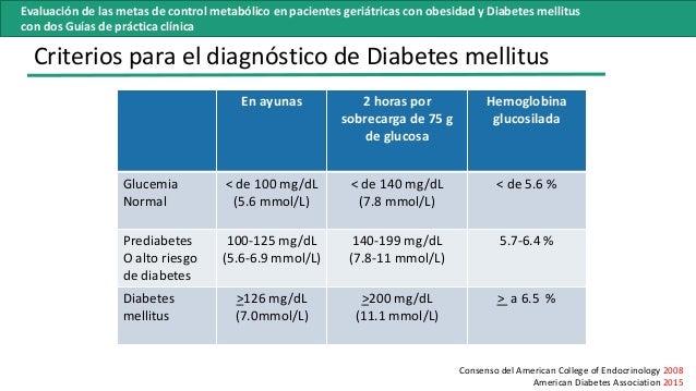 Evaluación de las metas de control metabólico en pacientes