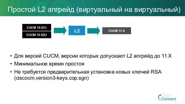 ciscocm.version3-keys.cop.sgn