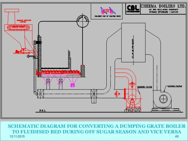 Power Boiler System Schematic - Wiring Circuit •