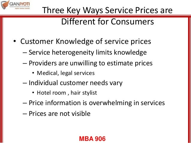 Pricing of services Slide 3