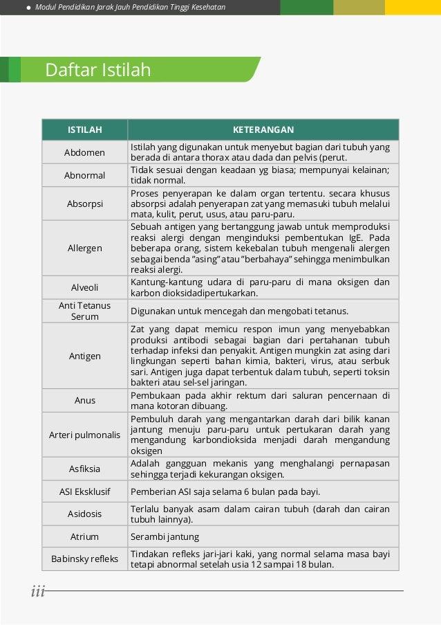 Modul Pendidikan Jarak Jauh Pendidikan Tinggi Kesehatan iii ISTILAH KETERANGAN Abdomen Istilah yang digunakan untuk menyeb...
