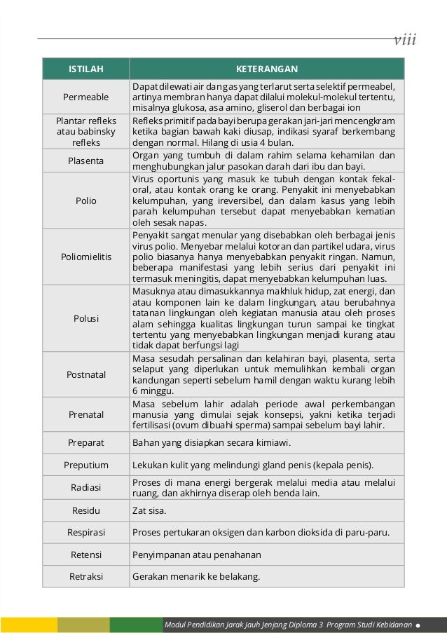 viii Modul Pendidikan Jarak Jauh Jenjang Diploma 3 Program Studi Kebidanan ISTILAH KETERANGAN Permeable Dapat dilewati air...