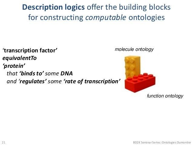 Description logics offer the building blocks for constructing computable ontologies 'transcription factor' equivalentTo 'p...