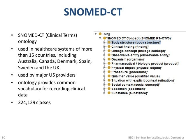 SNOMED-CT • SNOMED-CT (Clinical Terms) ontology • used in healthcare systems of more than 15 countries, including Australi...