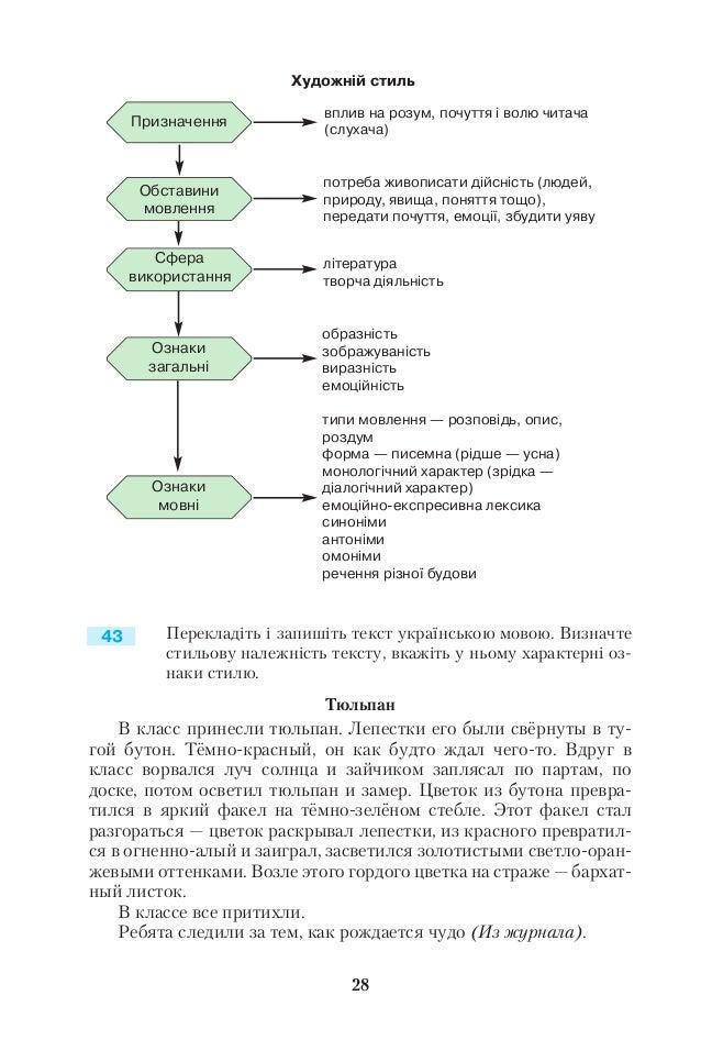 Перекладіть і запишіть текст українською мовою. Визначте стильову належність тексту, вкажіть у ньому характерні оз наки ст...