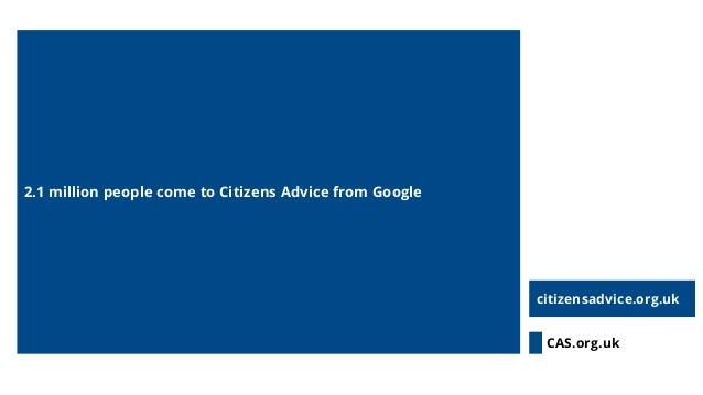 99% of search terms used on search engines relate to people's problems 0.8% are about Citizens Advice 0.2% are about advic...