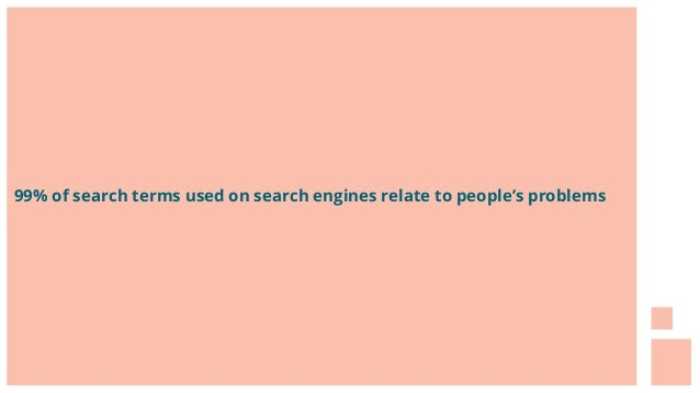 People search for issues. They use brands to choose between options.
