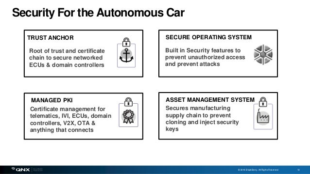 The Low Risk Path To Building Autonomous Car Architectures